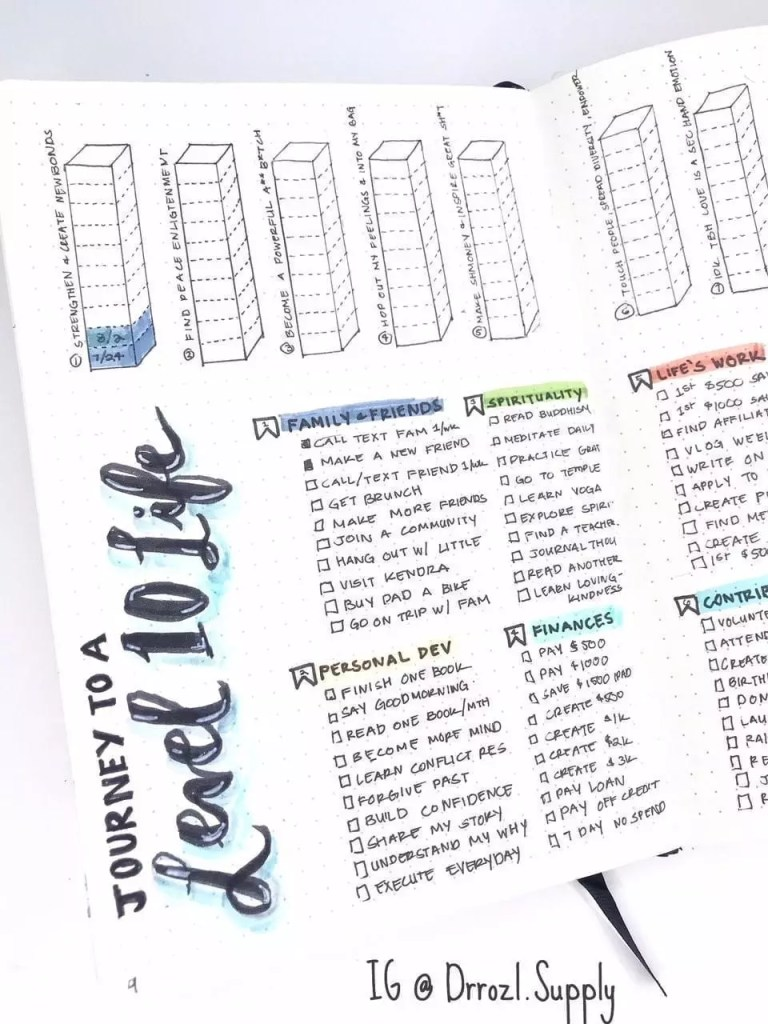 Live Your Best Life   A Level 10 Life Bullet Journal Tutorial