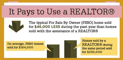 It-Pays-To-Use-a-Realtor
