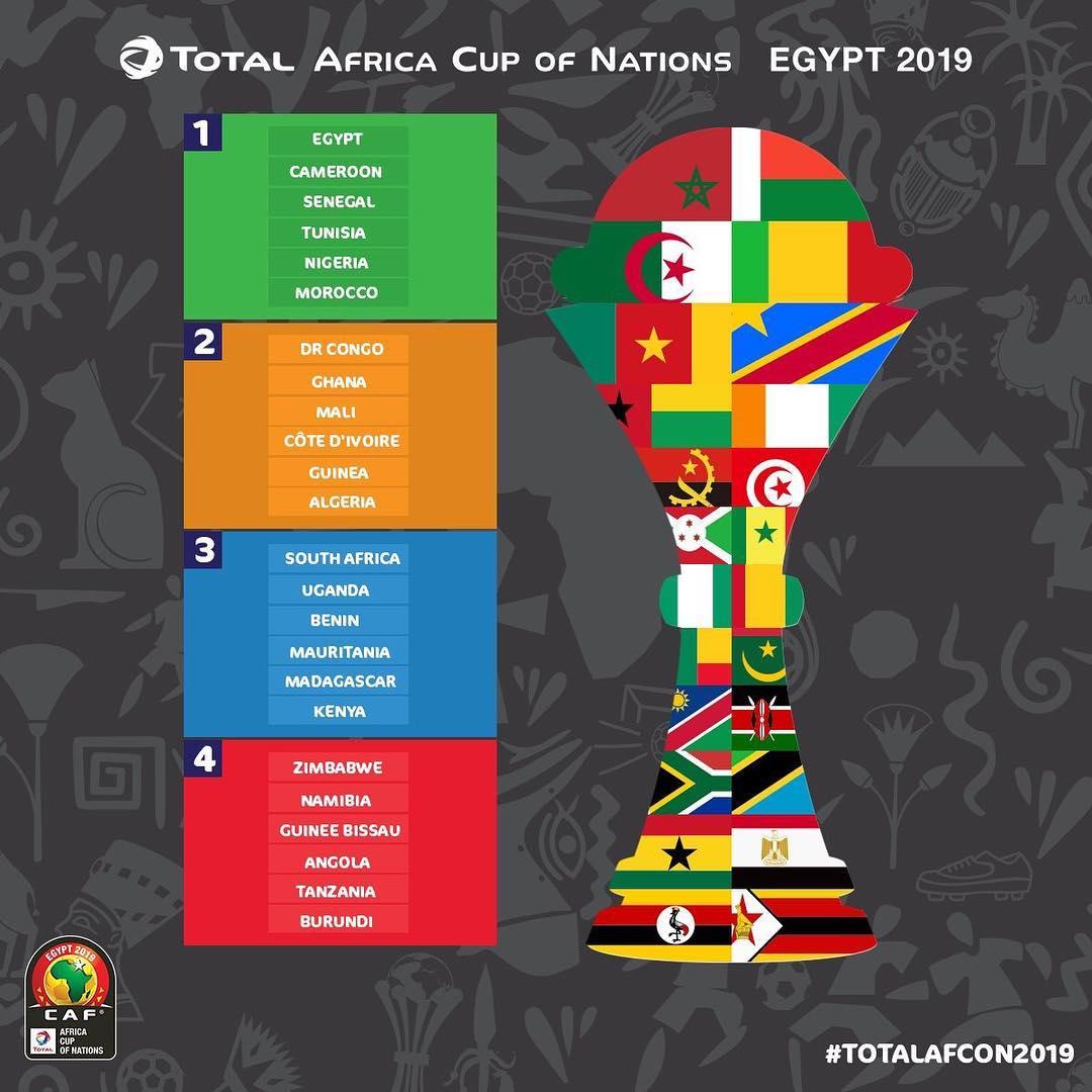 جدول وترتيب كأس افريقيا 2019