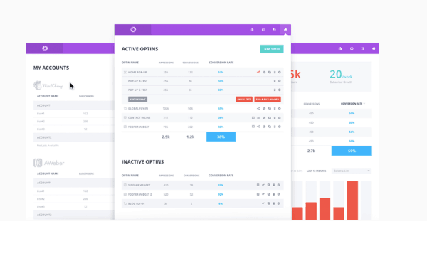 The Bloom Dashboard - Image Source: Elegant Themes