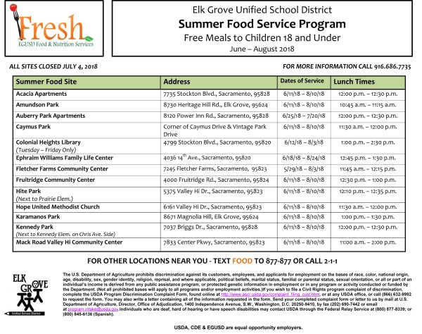 free summer meal locations 1