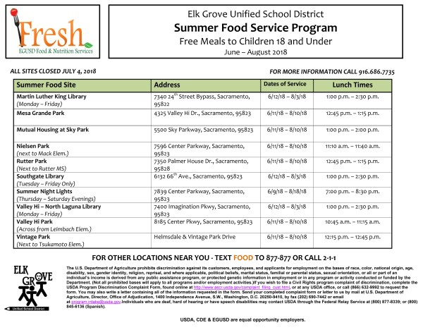 free summer meal locations 2