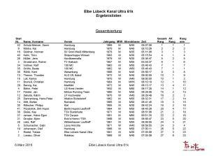 Ergebnislisten 2016 (4)-page-001