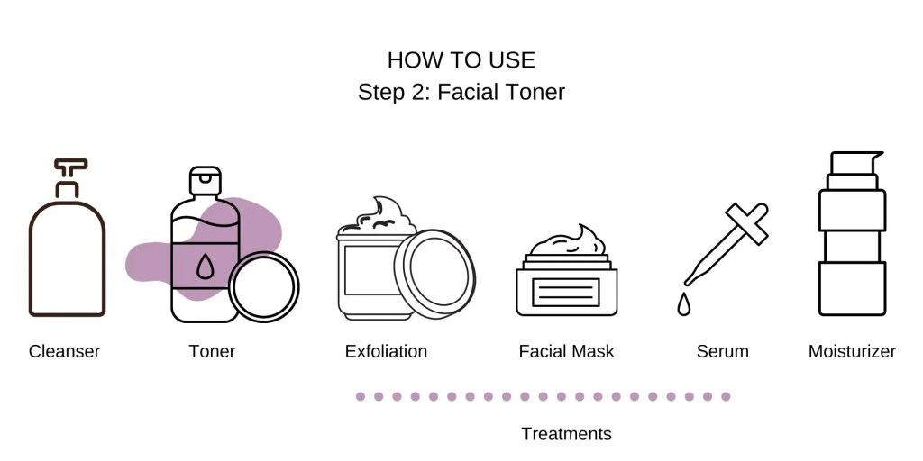 step 2 facial toner
