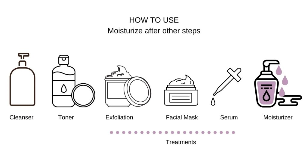 moisturize after other steps