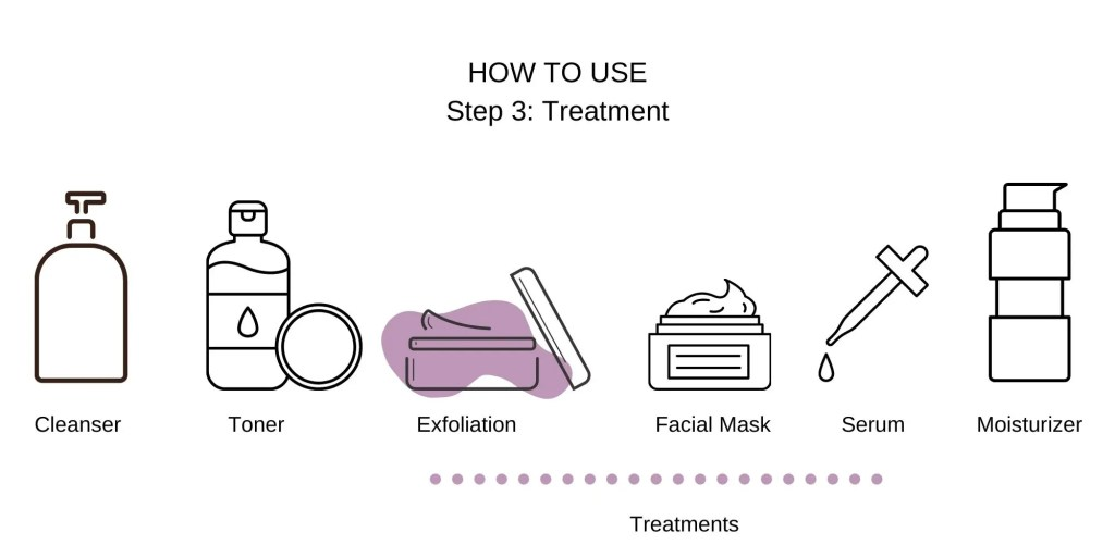 exfoliation treatment step