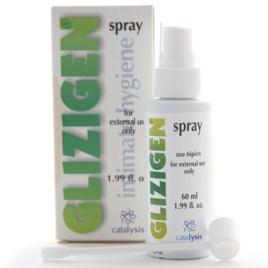 Glizigen Spray
