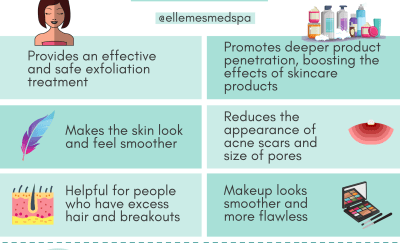 dermaplaning benefits infographic