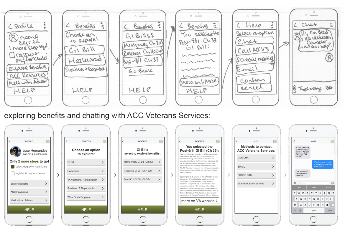 accvs_wireframes