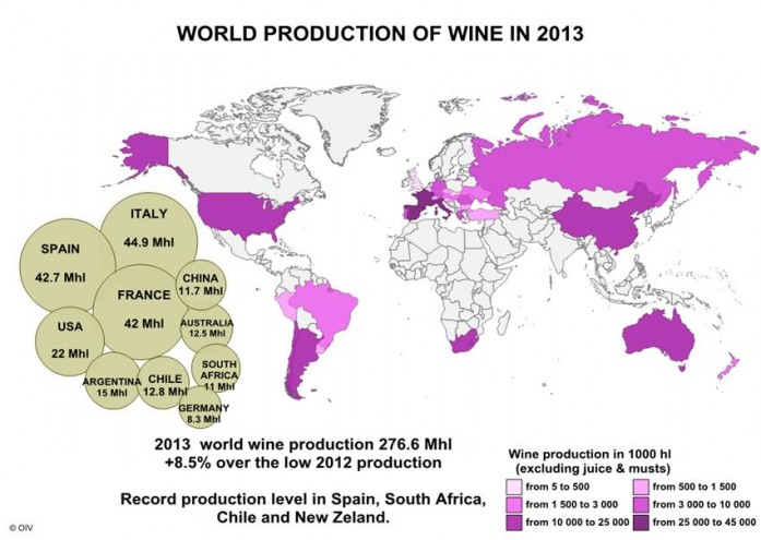 World production of Wine in 2013