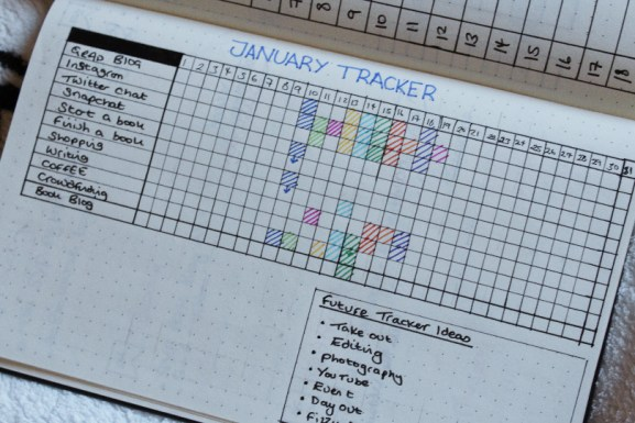 Bullet Journal Tracker