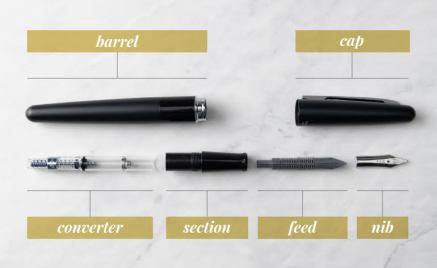 Fountain Pen Breakdown