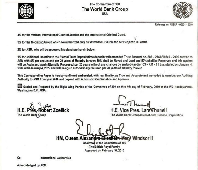 09-The-World-Bank-Group