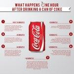 Η φριχτή αλήθεια για τη Coca Cola!