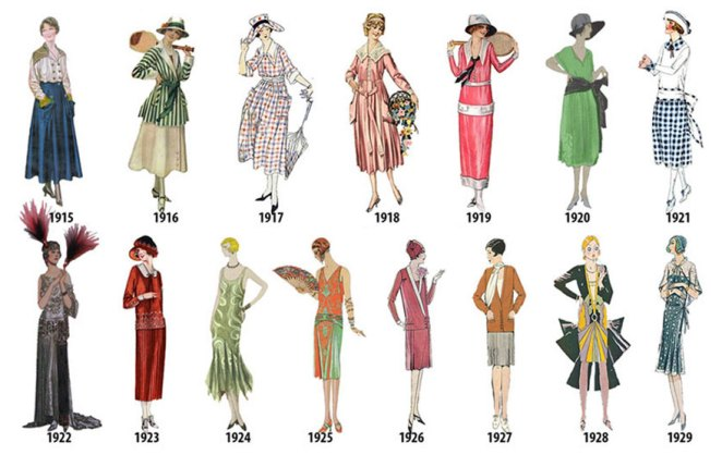 women-fashion-dress-history-timeline-14