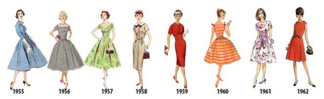 women-fashion-dress-history-timeline-18