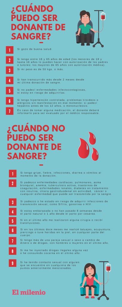 14 de junio: Día Mundial del Donante de Sangre 2