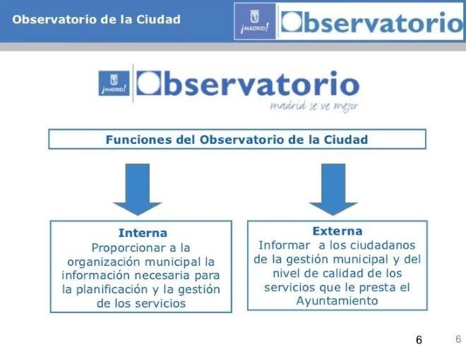observatorio de la ciudad madrid