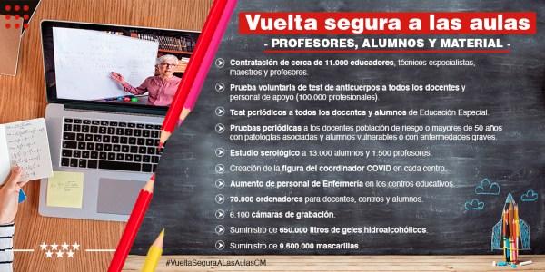 Profesores, alumnos y material 2020