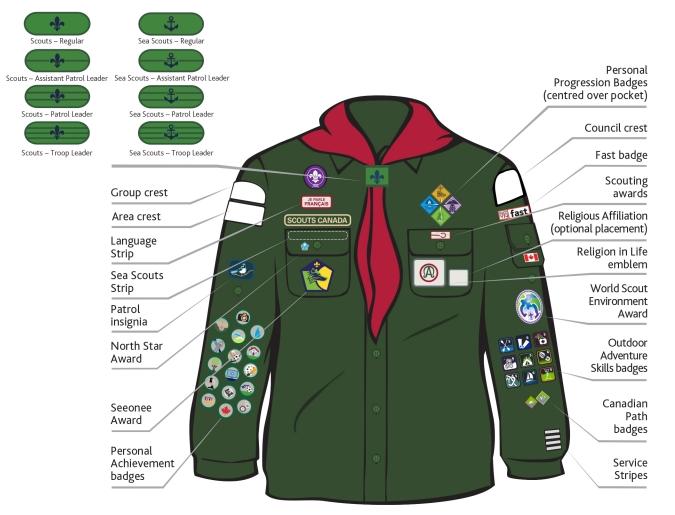 scoutuniform