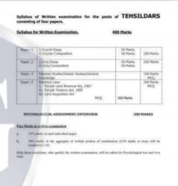 Syllabus for Tehsildar and Naib Tehsildar Jobs