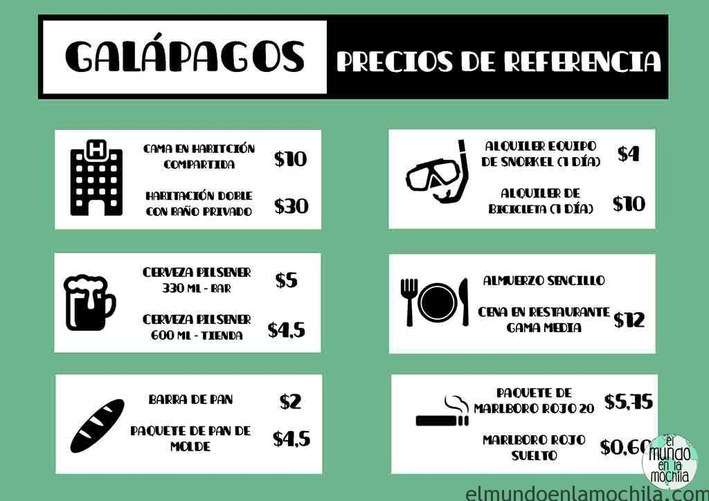 Infografía de precios de referencia de la Guía Galápagos para mochileros