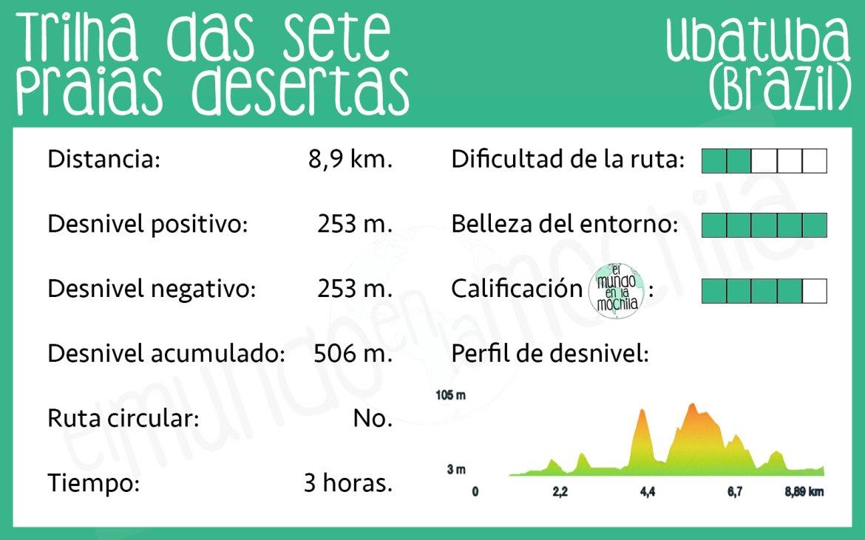 Trekking_trilha_7_praias_ubatuba