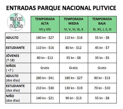 Lista de precios Parque Nacional de los Lagos de Plitvice, en kunas y dolares 2016