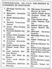 lista-electoral-partido-comunista-manuela-carmena