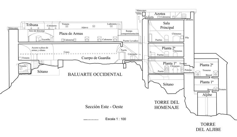 Planimetría Castillo - Autor Jose Antonio Zapata Parra