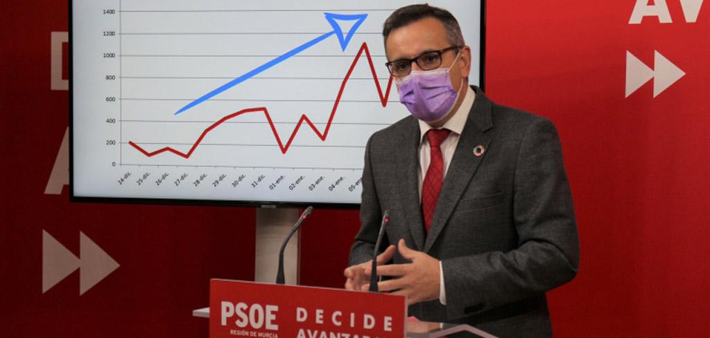 Diego Conesa solicita a todos los ayuntamientos socialistas que suspendan toda actividad no esencial
