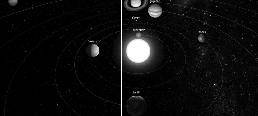 Ceres – Forecast 2020
