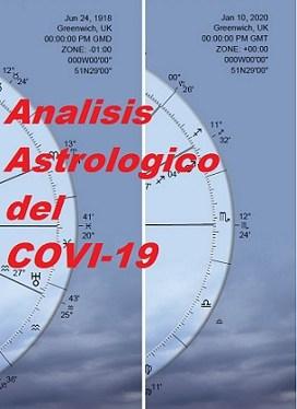 Analisis Energetico del COVI-19
