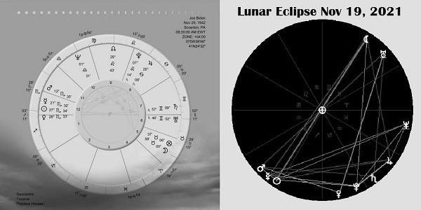Joe Biden – Lunar Eclipse