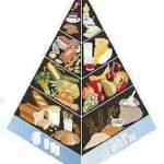Día Mundial de la alimentación.