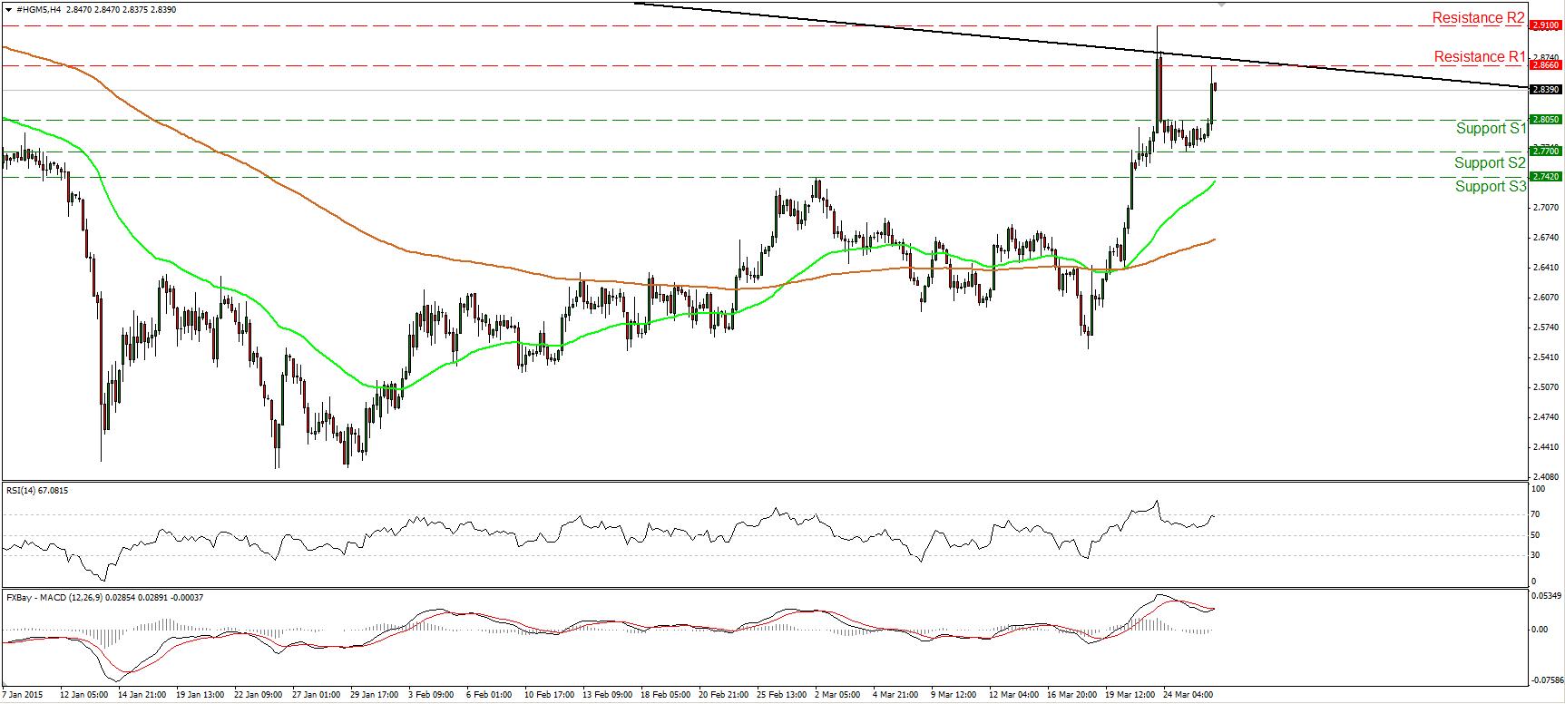 Copper_26Mar2015