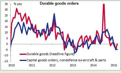 durable good orders 26052015