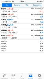 No es fácil enseñar otro método de trading