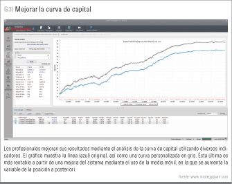 Curva capital QuantAnalyzer