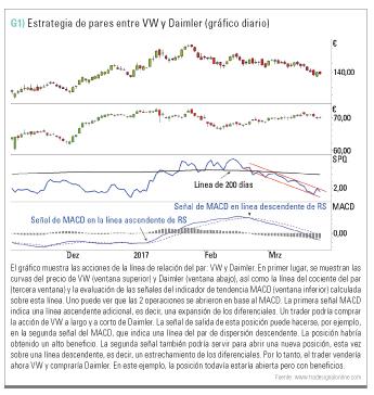 Estrategia VW y Daimler