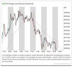 Utilización de los algoritmos en la negociación de los mercados