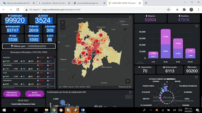 La COVID-19 suma cuatro decesos en Sabana Centro. Nemocón no registró nuevos contagios. Cundinamarca próximo a los 100 mil casos.