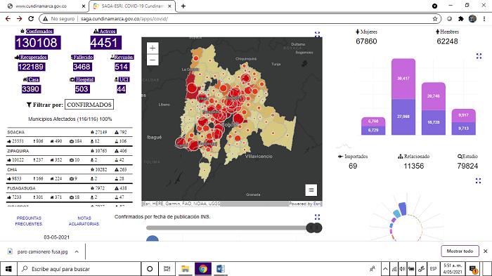 La COVID-19 NO PARA: Suma 12 fallecidos  en Sabana Centro. 8 en Zipaquirá, Chía y Tenjo.