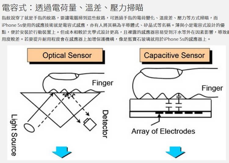 電子鎖破解 指紋晶片辨識不良