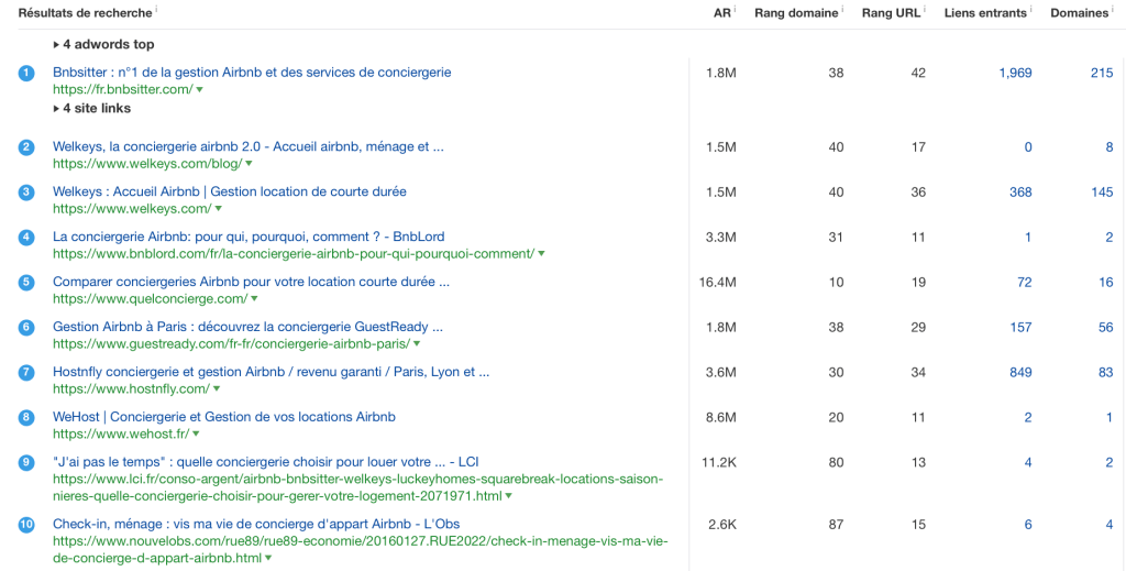 France SERP AirBnB management