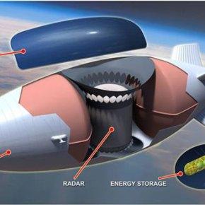 Integrated Sensor - Sistemas móviles de radar