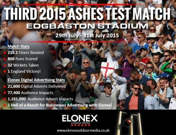 Major Brand Exposure at The Ashes Produces Big Results for Elonex Advertisers