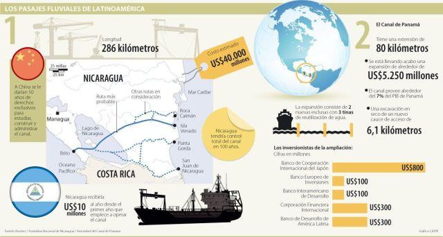 Canal Nicaragua 1