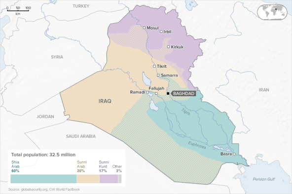 iraq-slide-1-data