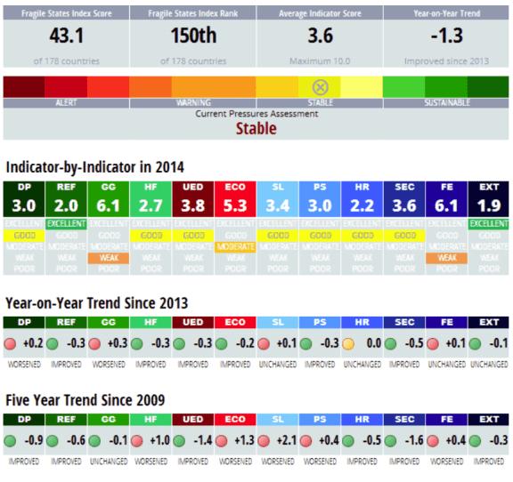 Captura de pantalla 2015-01-23 a la(s) 19.21.43